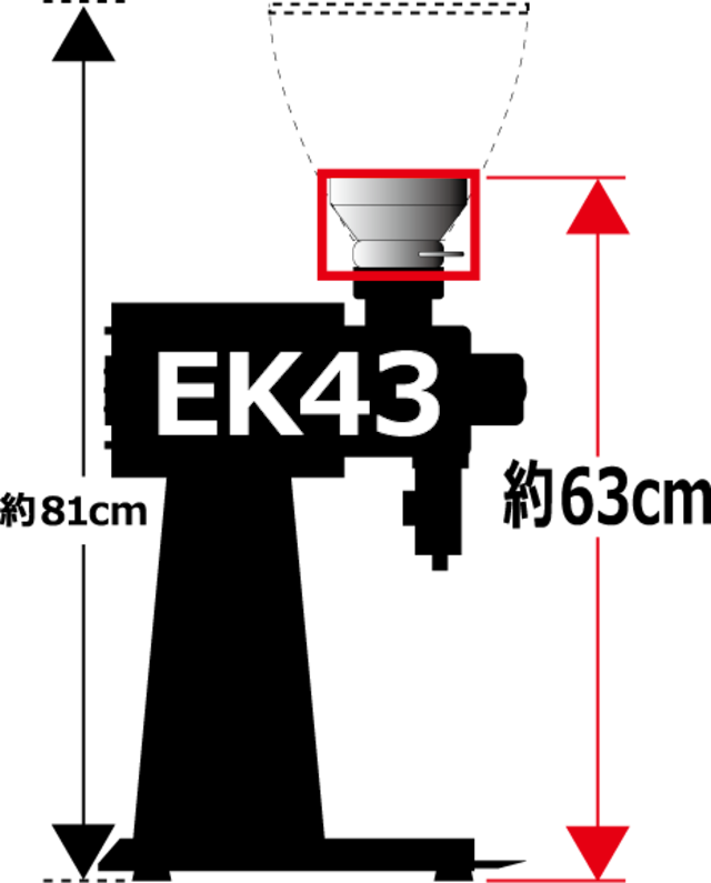 ビーンファンネル●MAHLKONIG EK43/K30用 Lサイズ 光沢