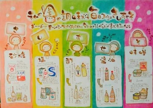 【送料無料】ポスター3枚セット『お家の調味料(A3)』