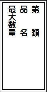 第類、品名、最大数量 スチール普通山 SM58