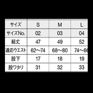 12.2オンス デニムShorts - WAVE