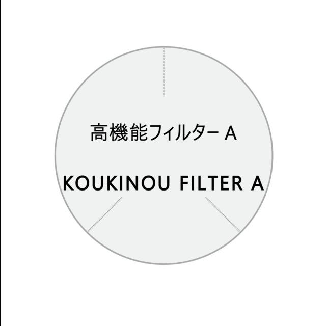 高機能フィルター A / WHITE / 30枚入 (制菌ドライマスク、涼マスク使用可能)