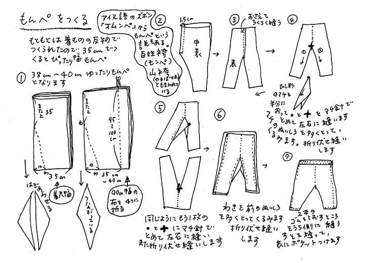 『種まきびとのものつくり』早川ユミ著 - 画像2