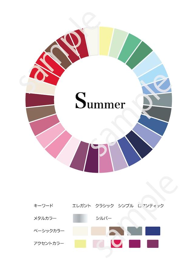 シーズンカラーポスター円形色相環(A4)4シーズンセット