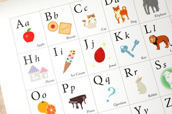 親子に笑顔が生まれる「アルファベット表」ABC Chart