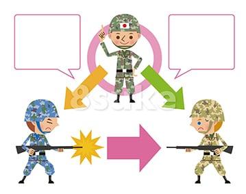 イラスト素材:集団的自衛権を行使した場合のイメージ図/吹き出しあり(ベクター・JPG)
