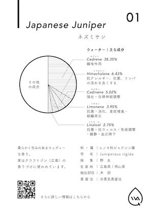 AROMA WATER 01 - ネズミサシ 100ml