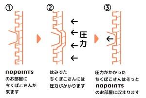 タモリ倶楽部出演記念割引!【3着セット】NoPointsインナーVer.3