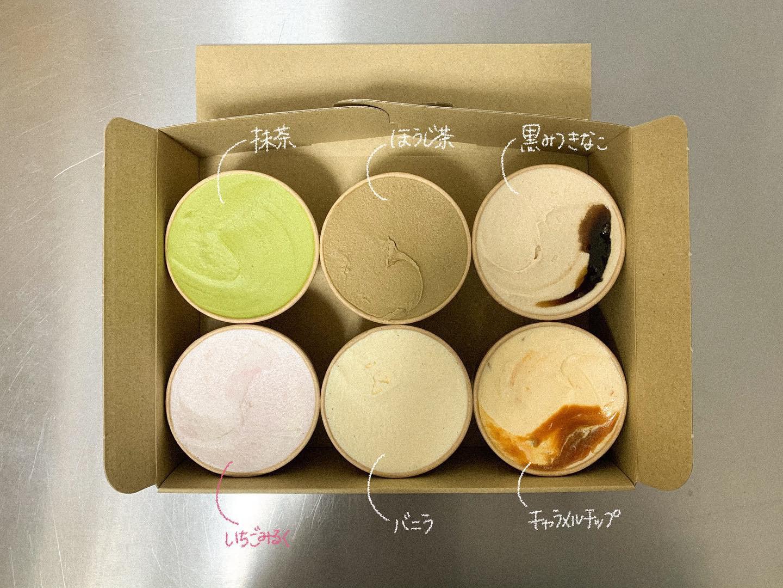 Icecream box 4月便✈︎