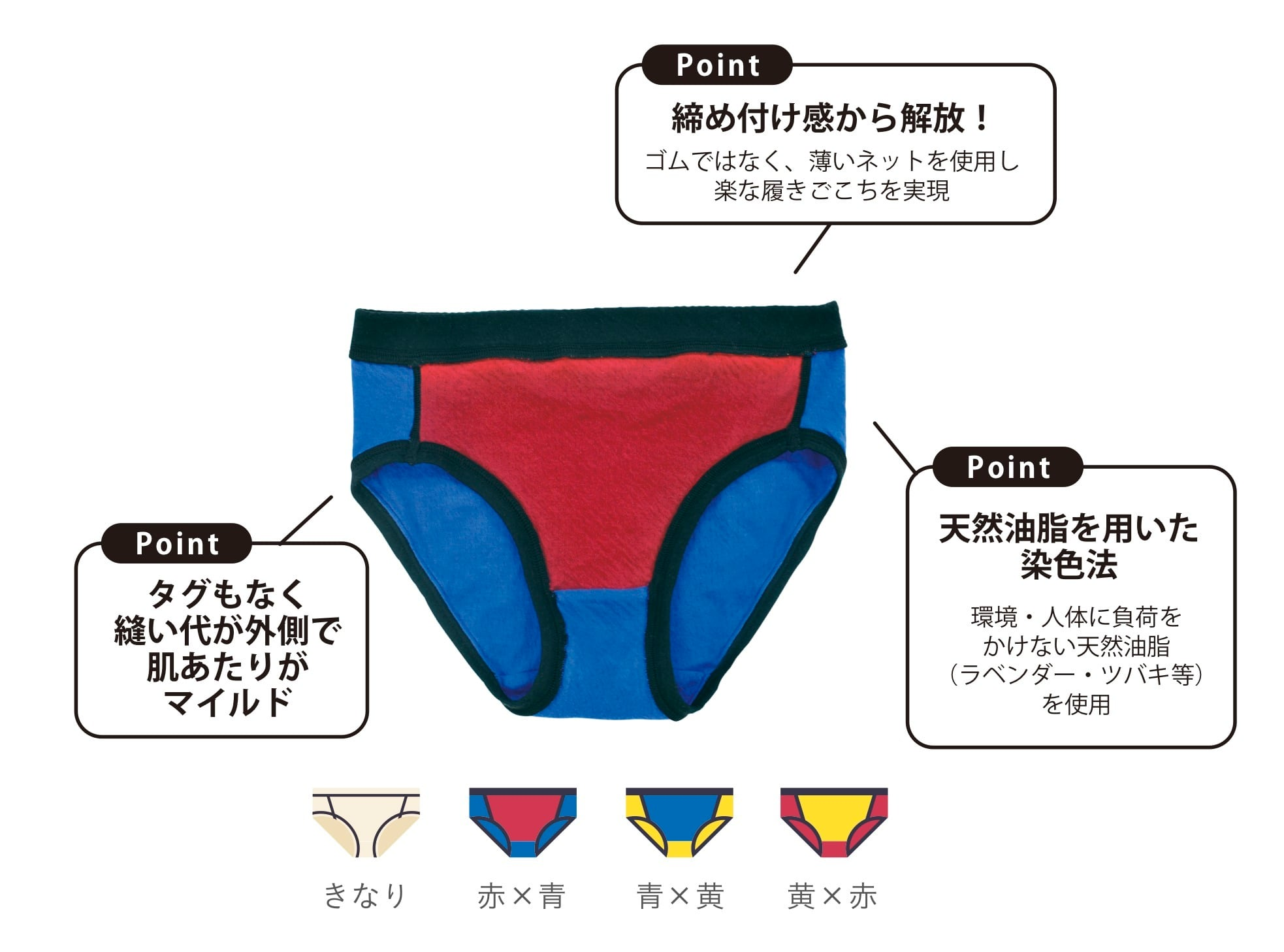 ショーツ [S-04] 黄×赤