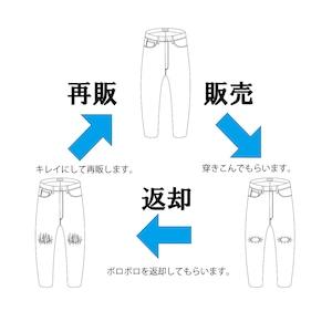 リサイクルキャンペーン【返却で5000円クーポン進呈!】
