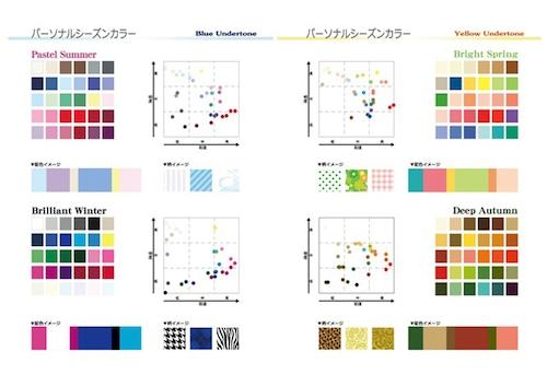 ポスターTypeC(A4)色調配置図付