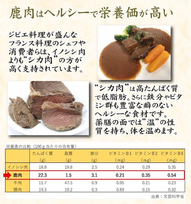 【2021年にっぽんの宝物準グランプリ(山口県大会)】長州ジビエ鹿肉薬膳スパイスカレー3食 ジビエ 鹿肉