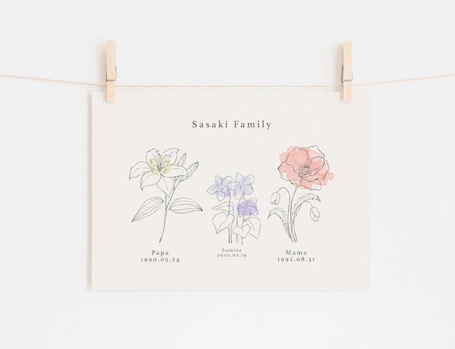 誕生花 アートポスター │出産祝い 命名書 誕生日祝い