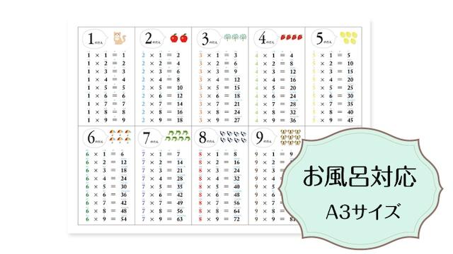 【お風呂ポスター】シンプルな「かけ算・九九表」 A3サイズ 角丸 インテリア ポスター