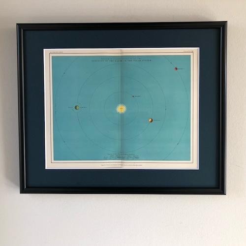 額装天文図版「太陽系」