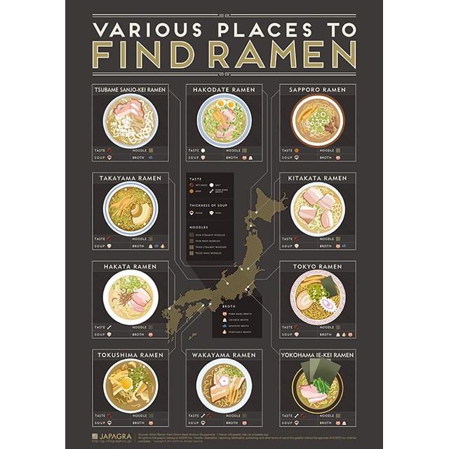 Infographic Poster of the varieties of Ramen across all of Japan.