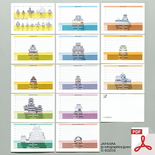 [Downloadable PDF] Infographic Postcard of 12 Japanese castle towers.