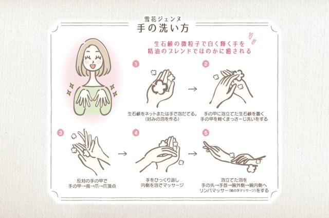 記憶のアロマシャンプー + 雪花ジェンヌ 生せっけんローズ[1本+1個セット]