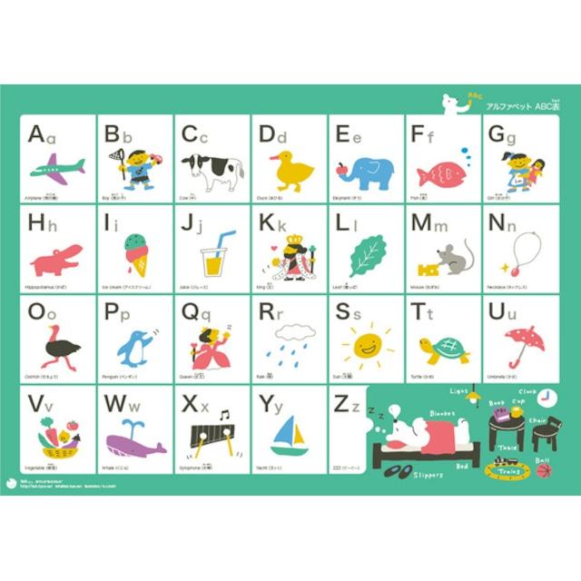 ポスター 「アルファベットABC表」