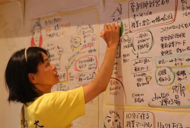 『オンラインのイベントや会議で 当事者意識を持つ方法』(管理者・イベント運営者様向け)